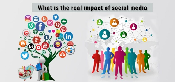 Social Media and its effect on Children